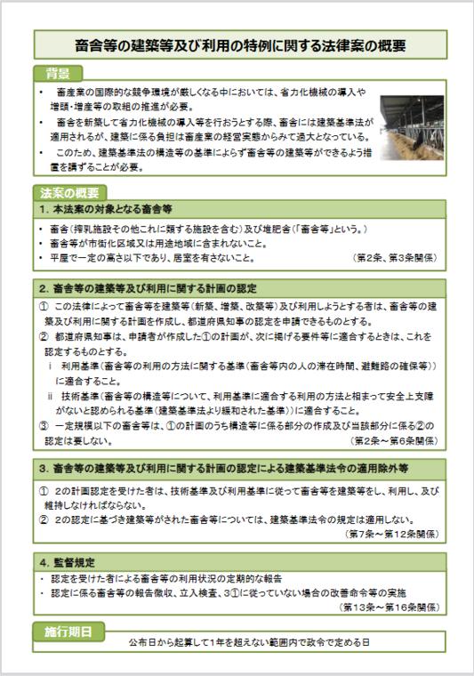 畜舎等の建築等及び利用の法律案・概要.PNG