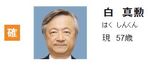 白真勲・当選.PNG