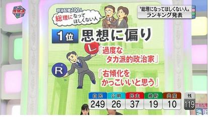 総理になって欲しくない人ランキング1.PNG