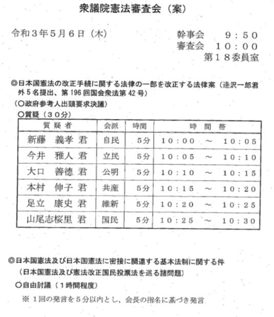 衆院憲法審査会・5月6日.PNG