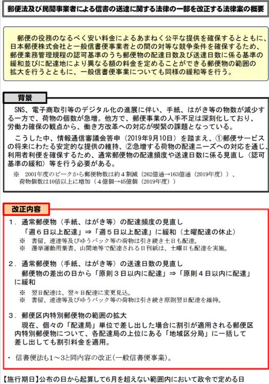 郵便法改正案・概要.PNG