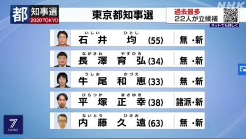 都知事選候補4.PNG