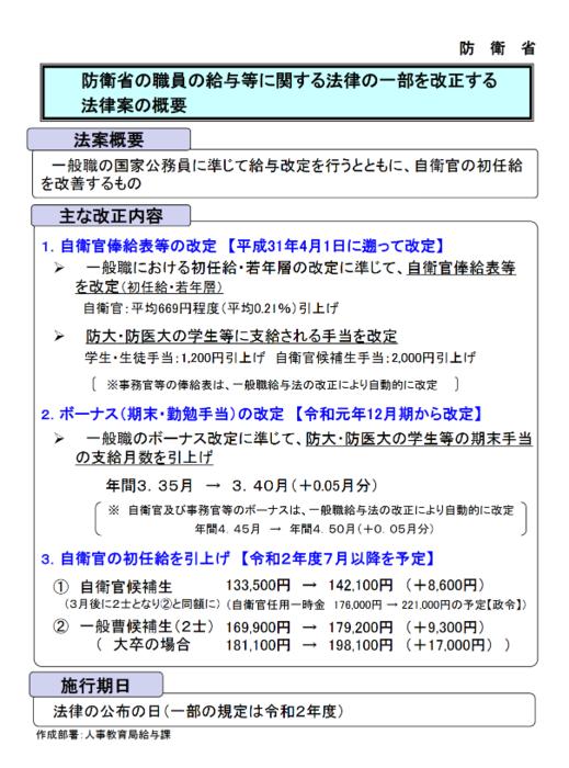 防衛省の職員の給与等・概要.PNG