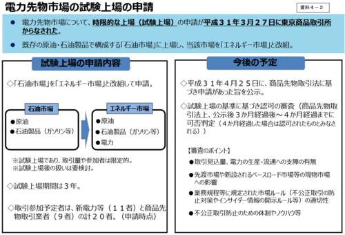 電力先物市場の試験上場の申請.PNG