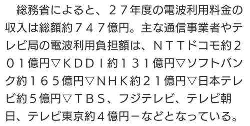電波オークション・テレビ局.PNG