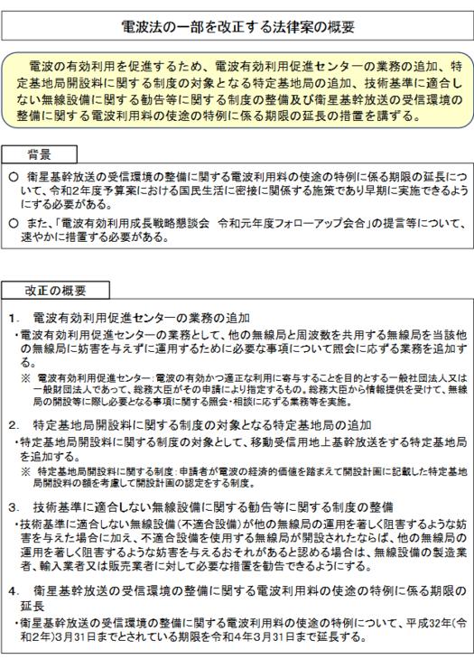電波法改正案・概要・2020.PNG