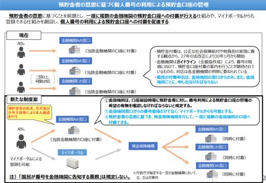 預貯金者の意思に基づく法律案・概要2.PNG