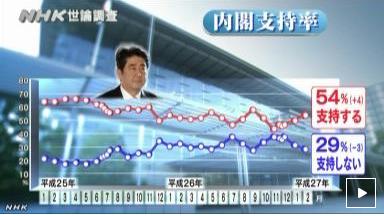 NHK世論調査.PNG