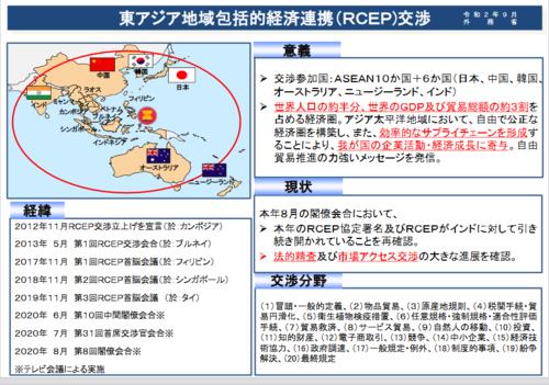RCEP交渉.PNG