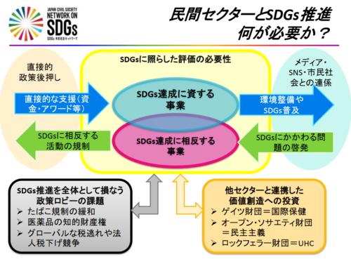 SDGs資料1.PNG