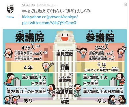 SEALDs・学校では教えてくれない選挙の仕組み.PNG
