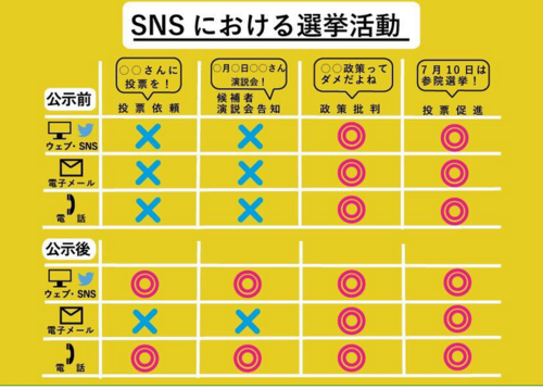 SNSによる選挙活動・市民連合.PNG